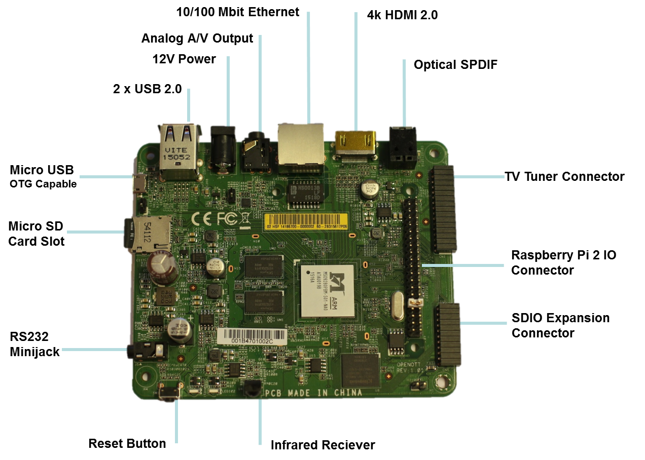MStar C1 Board : Home Kit for Android